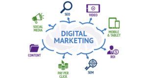 Prakash Jha - Digital Marketing Specialist:: SEO, SEM, SMM, SMO, ORM, Online Marketing services get online today